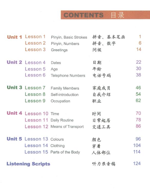 Съдържание на Учебно помагало ниво 1 по Китайски език за начинаещи