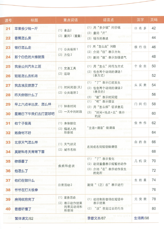Съдържание 4 на Учебно помагало за напреднали ниво 1 по Китайски език